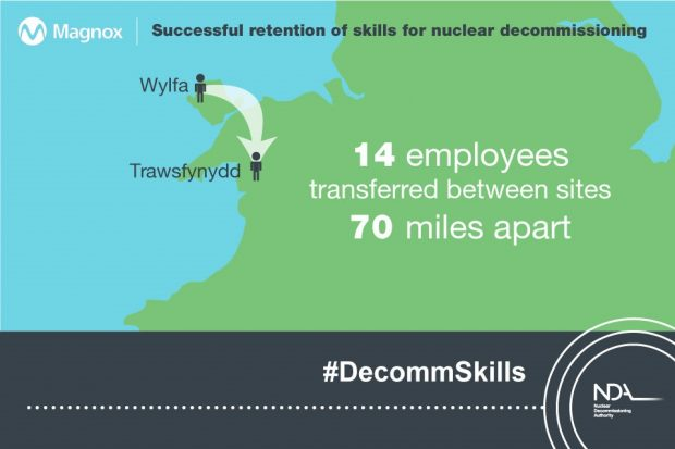 Magnox Ltd successfully transfer 14 employees from Wylfa to Trawsfynydd (70 miles apart)