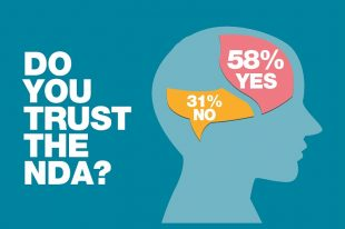 "Do you trust the NDA? 58% of all respondents to the survey said ""yes"" and 31% said ""no""."