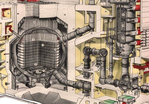 Graphic showing inside a reactor