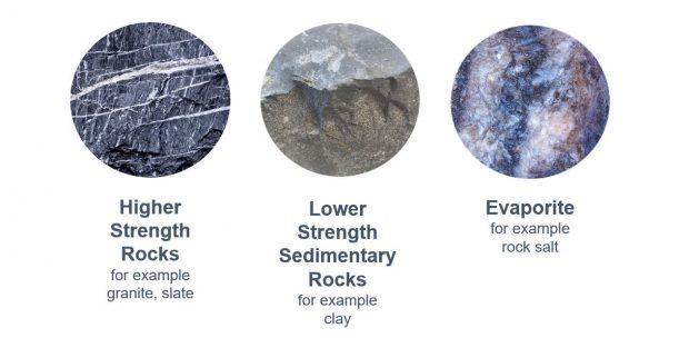 Geology Rock Types